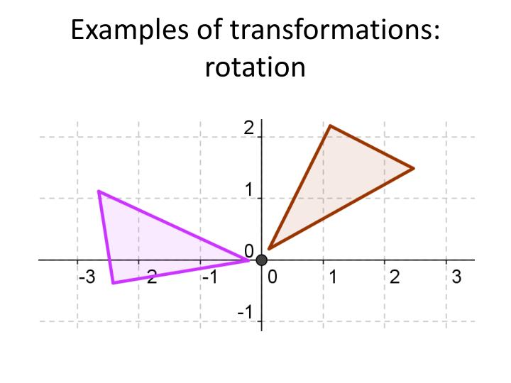 Examples of transformations: rotation