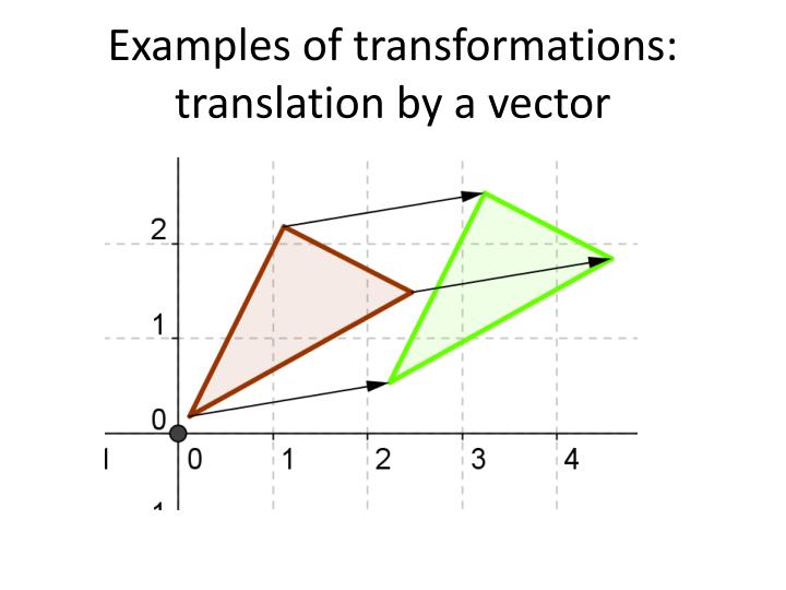 Examples of transformations: translation by a vector