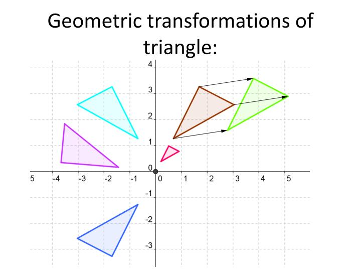 Geometric transformations of triangle: