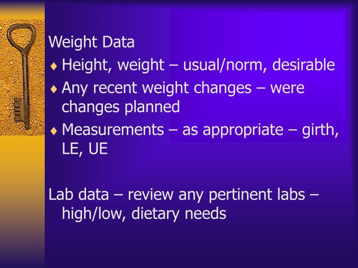 Weight Data
