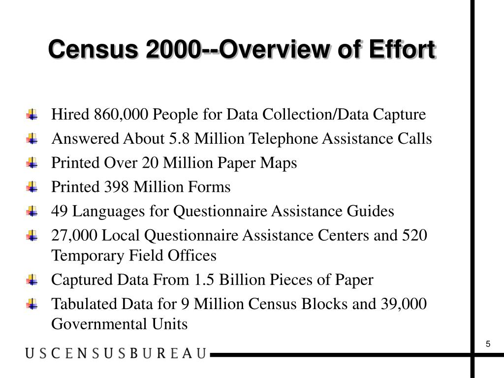 Hired 860,000 People for Data Collection/Data Capture