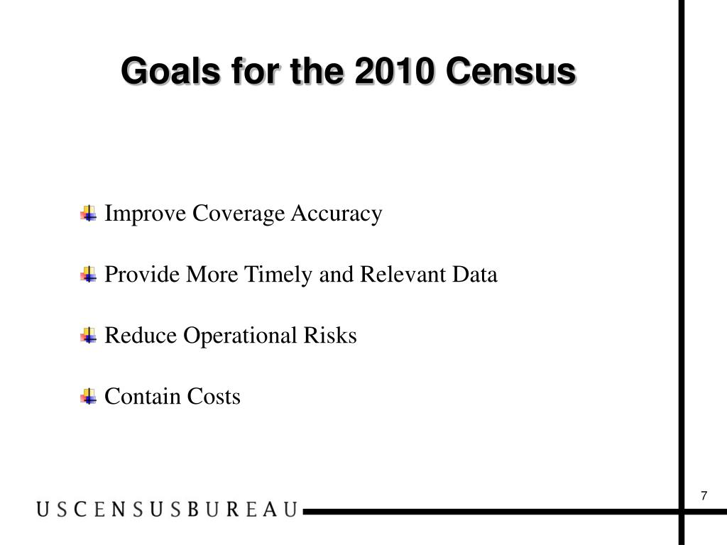 Goals for the 2010 Census
