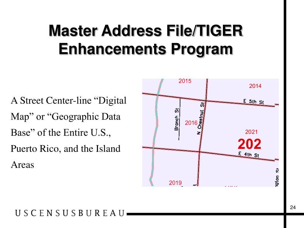 Master Address File/TIGER
