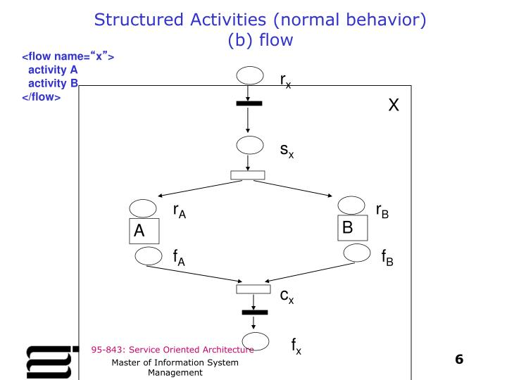 Structured Activities (normal behavior)