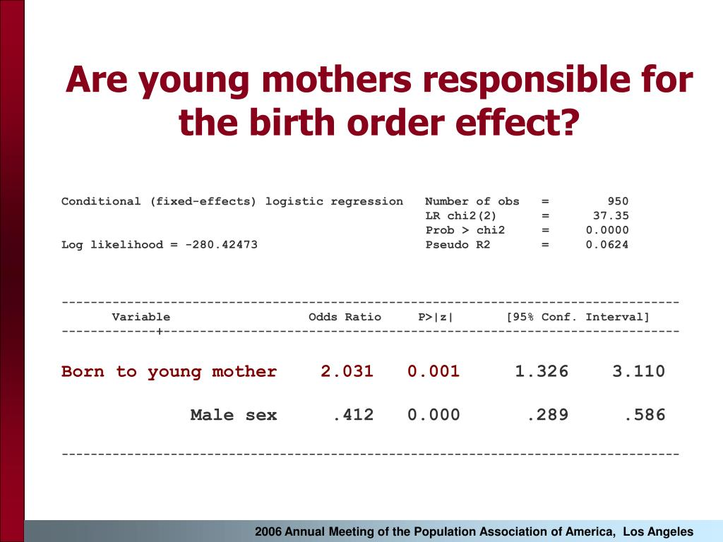 Are young mothers responsible for the birth order effect?