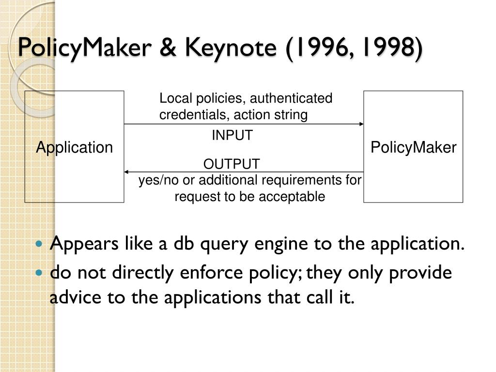 Local policies, authenticated credentials, action string