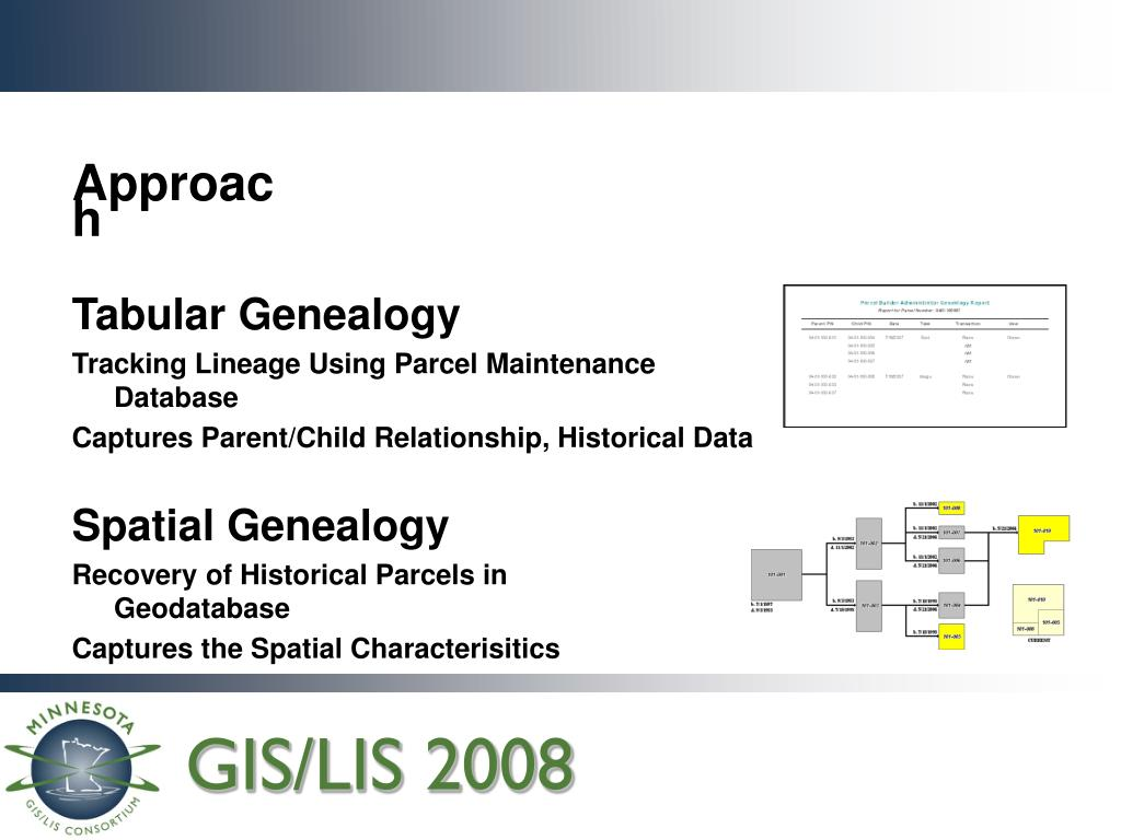 Tabular Genealogy