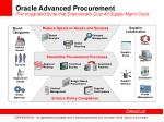 oracle advanced procurement the integrated suite that dramatically cuts all supply mgmt costs