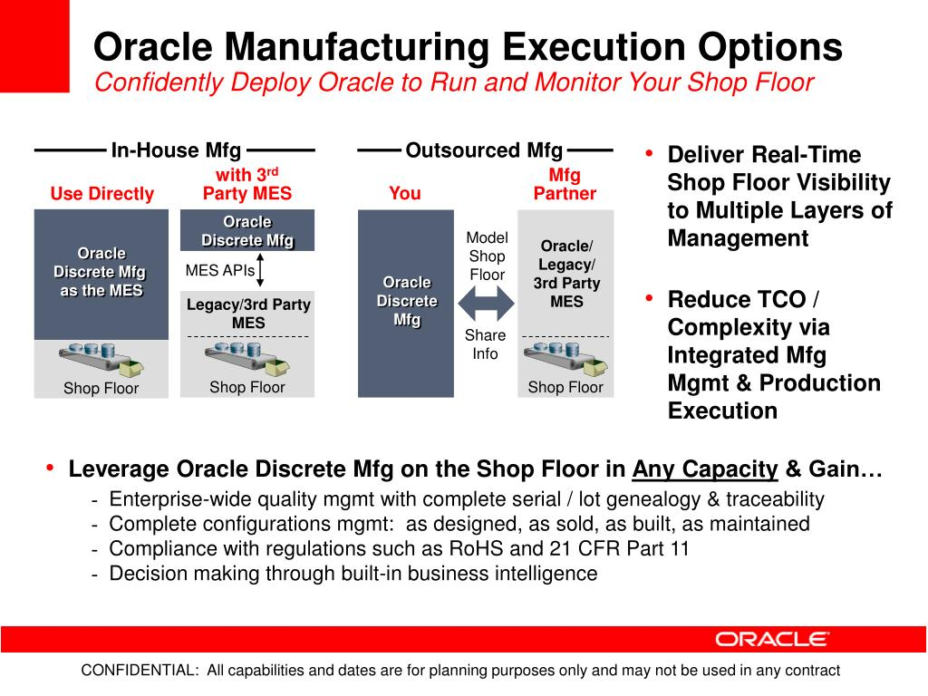 Oracle Manufacturing Execution Options