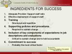 ingredients for success50