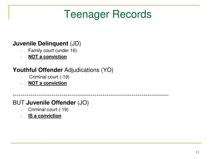 Teenager Records