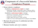 components of a successful industry compliance program