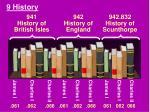 9 history