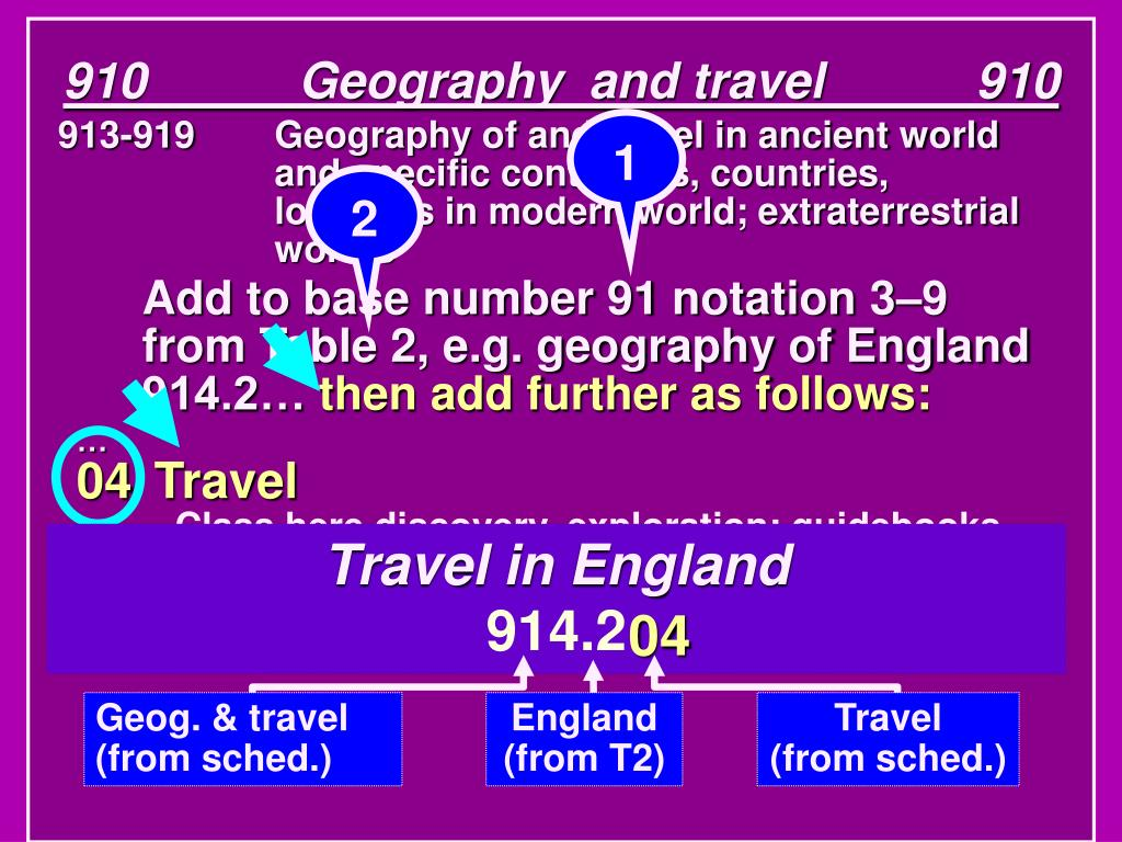 910           Geography  and travel           910