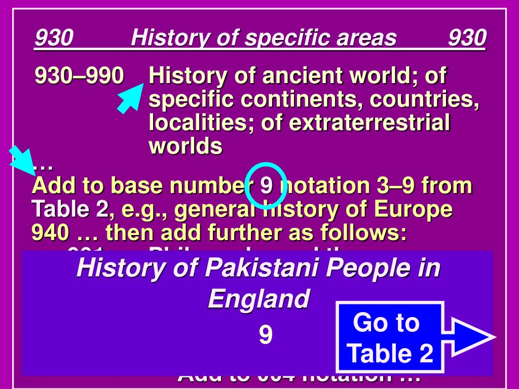930         History of specific areas        930