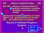 930 history of specific areas 93020