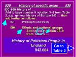 930 history of specific areas 93022