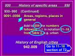 930 history of specific areas 93035