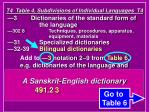 t4 table 4 subdivisions of individual languages t4