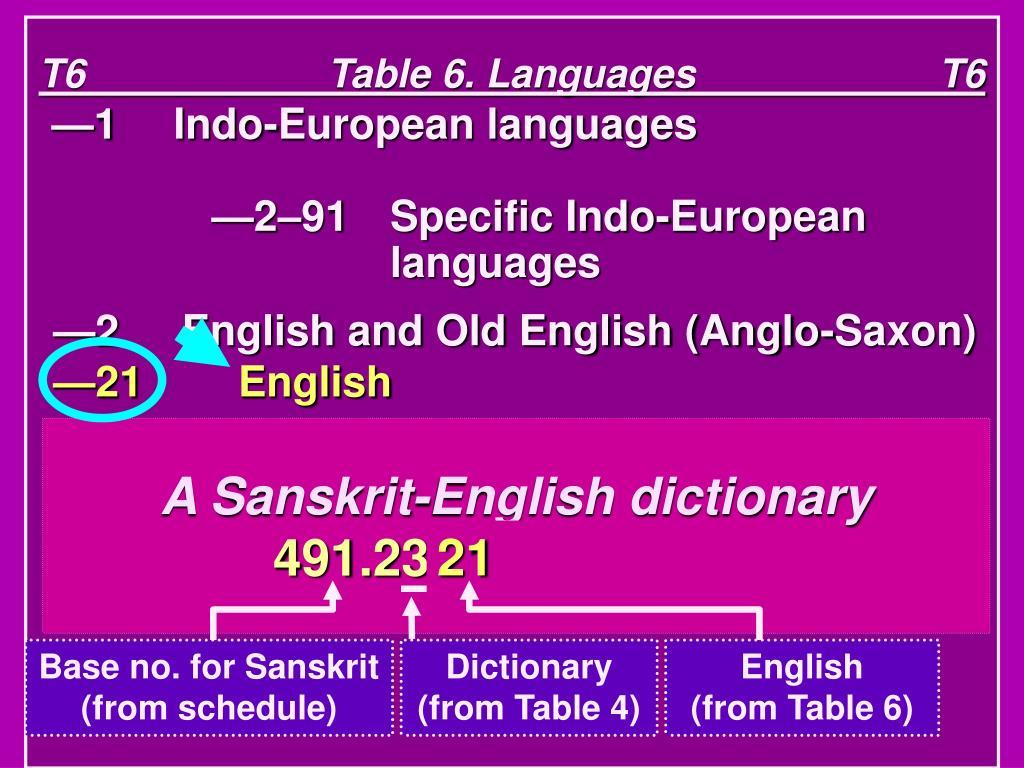 T6                      Table 6. Languages                      T6