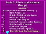 table 5 ethnic and national groups24