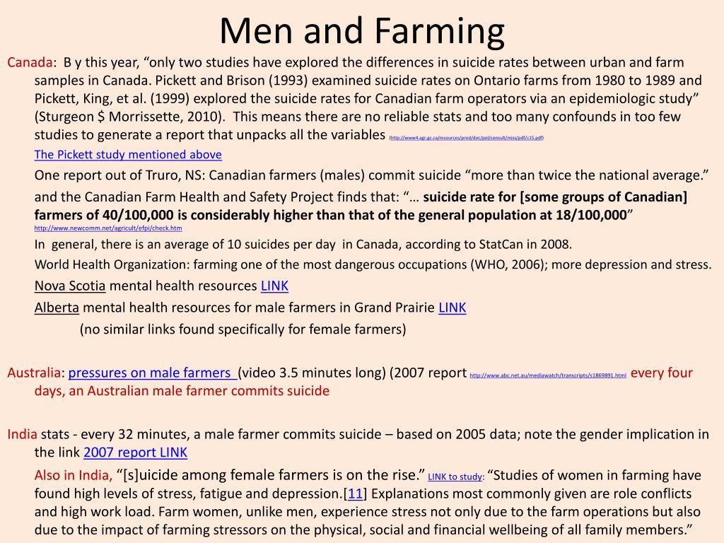 Men and Farming