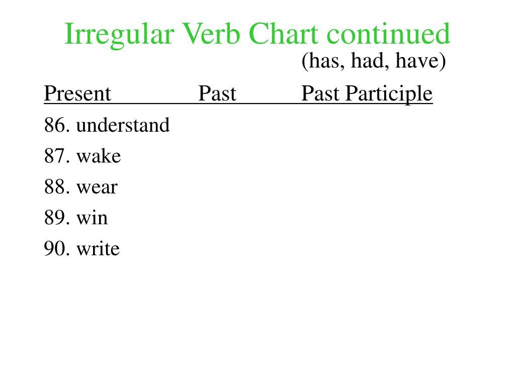 PPT - Irregular Verb Chart PowerPoint Presentation, free download -  ID:821128