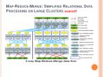 map reduce merge simplified relational data processing on large clusters sigmod07