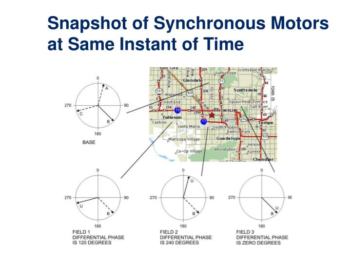 Snapshot of Synchronous Motors at Same Instant of Time