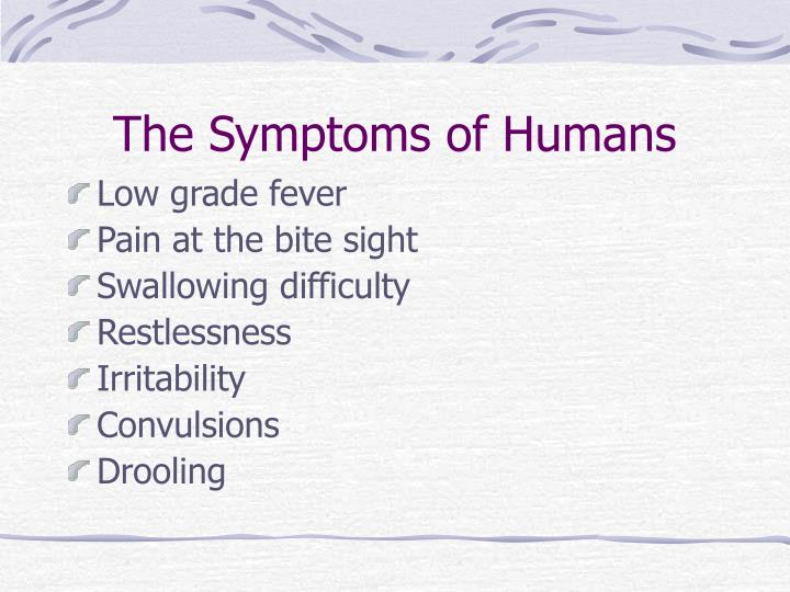 The Symptoms of Humans