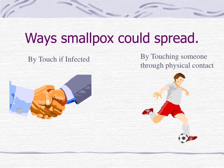 Ways smallpox could spread.