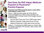 how does the ruc impact medicare payment to physicians practice expense