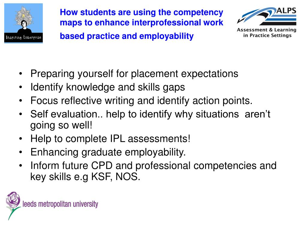 How students are using the competency maps to enhance interprofessional work based practice and employability