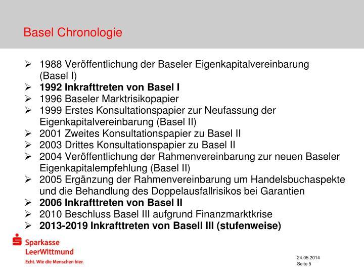 Basel Chronologie