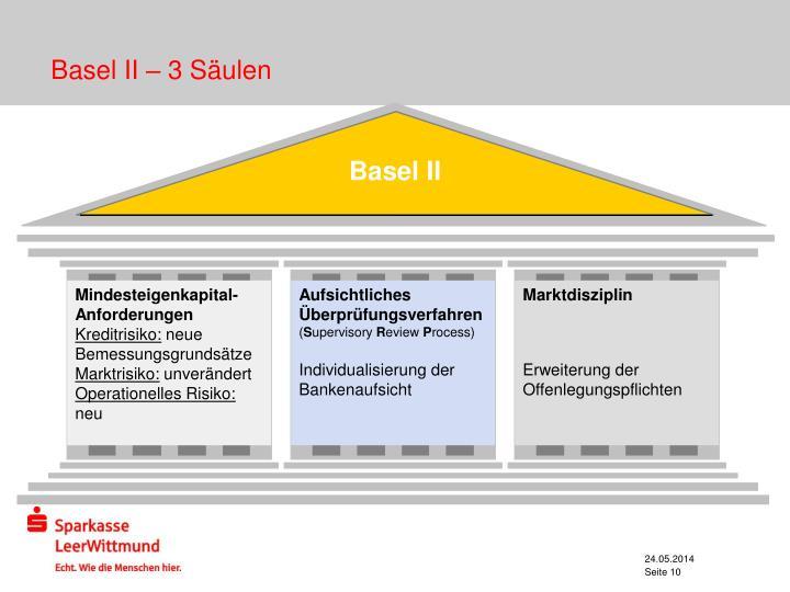 Basel II – 3 Säulen