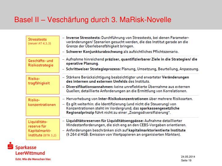 Basel II – Veschärfung durch 3. MaRisk-Novelle