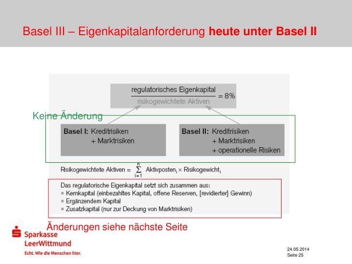 Basel III – Eigenkapitalanforderung