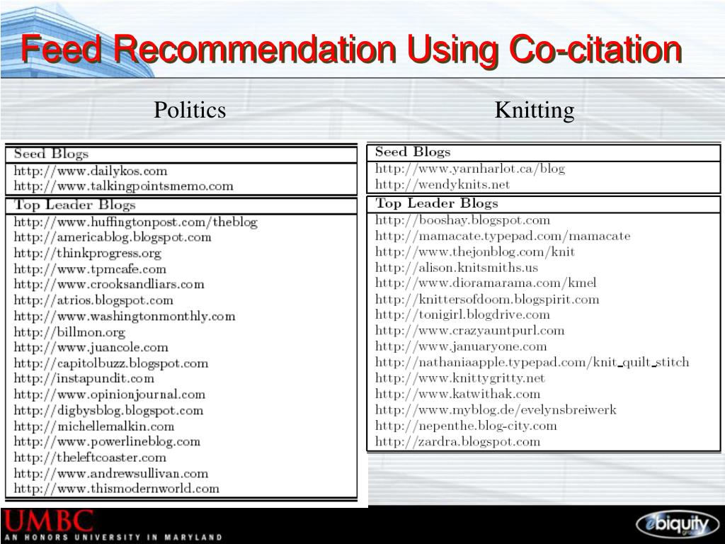 Feed Recommendation Using Co-citation