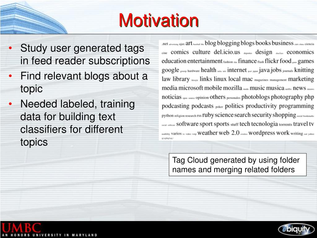 Study user generated tags in feed reader subscriptions