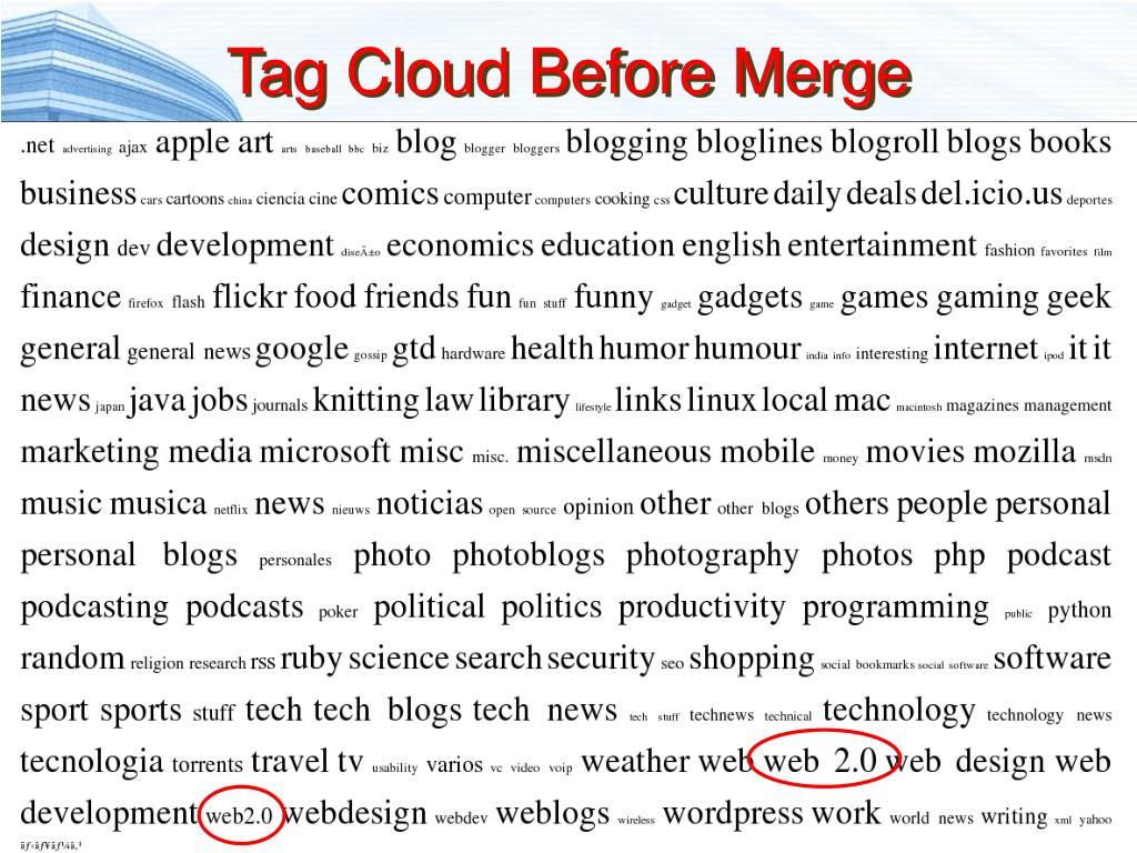 Tag Cloud Before Merge