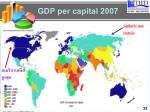 gdp per capital 2007