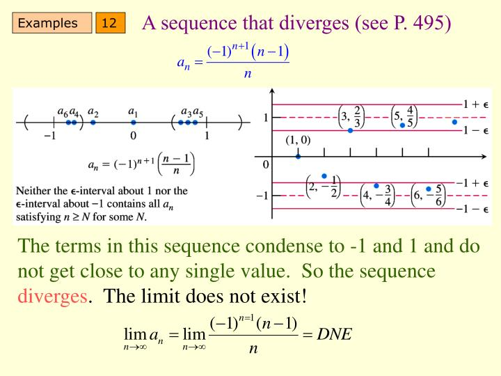 A sequence that diverges (see P. 495)