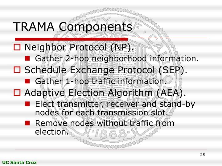 TRAMA Components