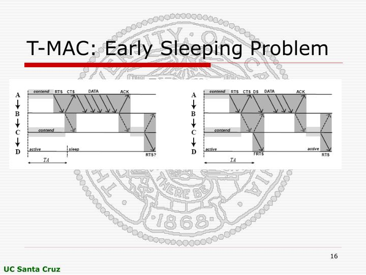 T-MAC: Early Sleeping Problem