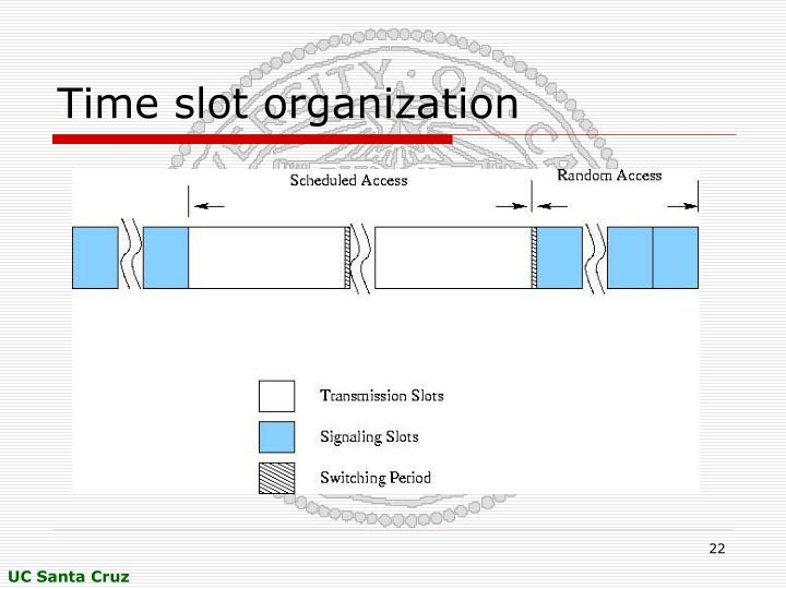 Time slot organization