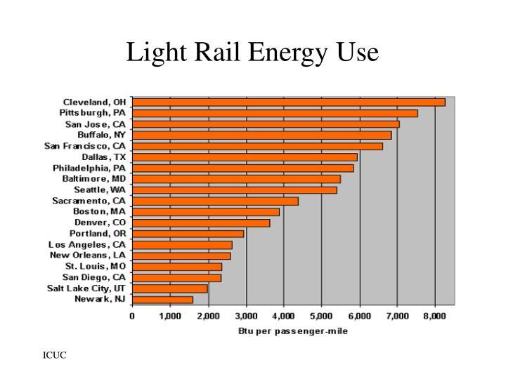 Light Rail Energy Use