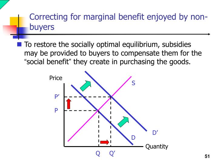 Correcting for marginal benefit enjoyed by non-buyers