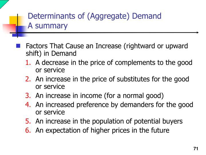 Determinants of (Aggregate) Demand