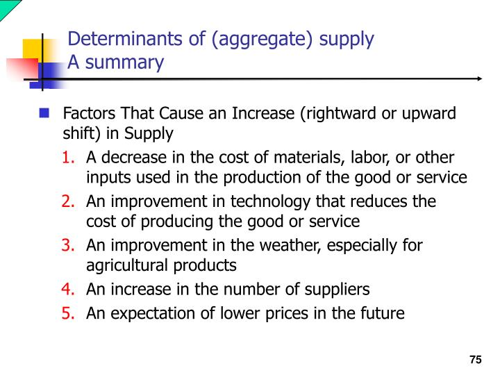 Determinants of (aggregate) supply