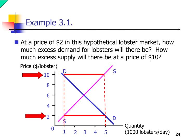 Example 3.1.